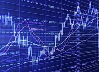 Looking for the Cause Behind the Wild Fluctuations in Oil Prices