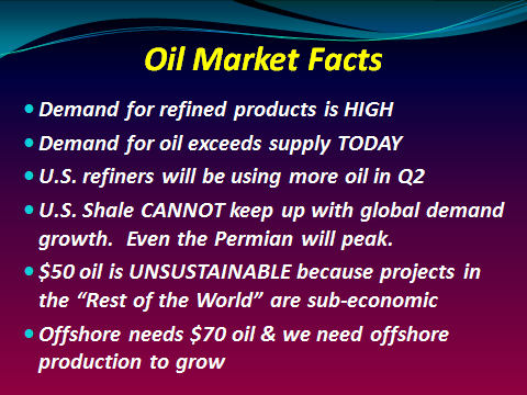 Subprime oil: Deflation of the USA shale oil bubble