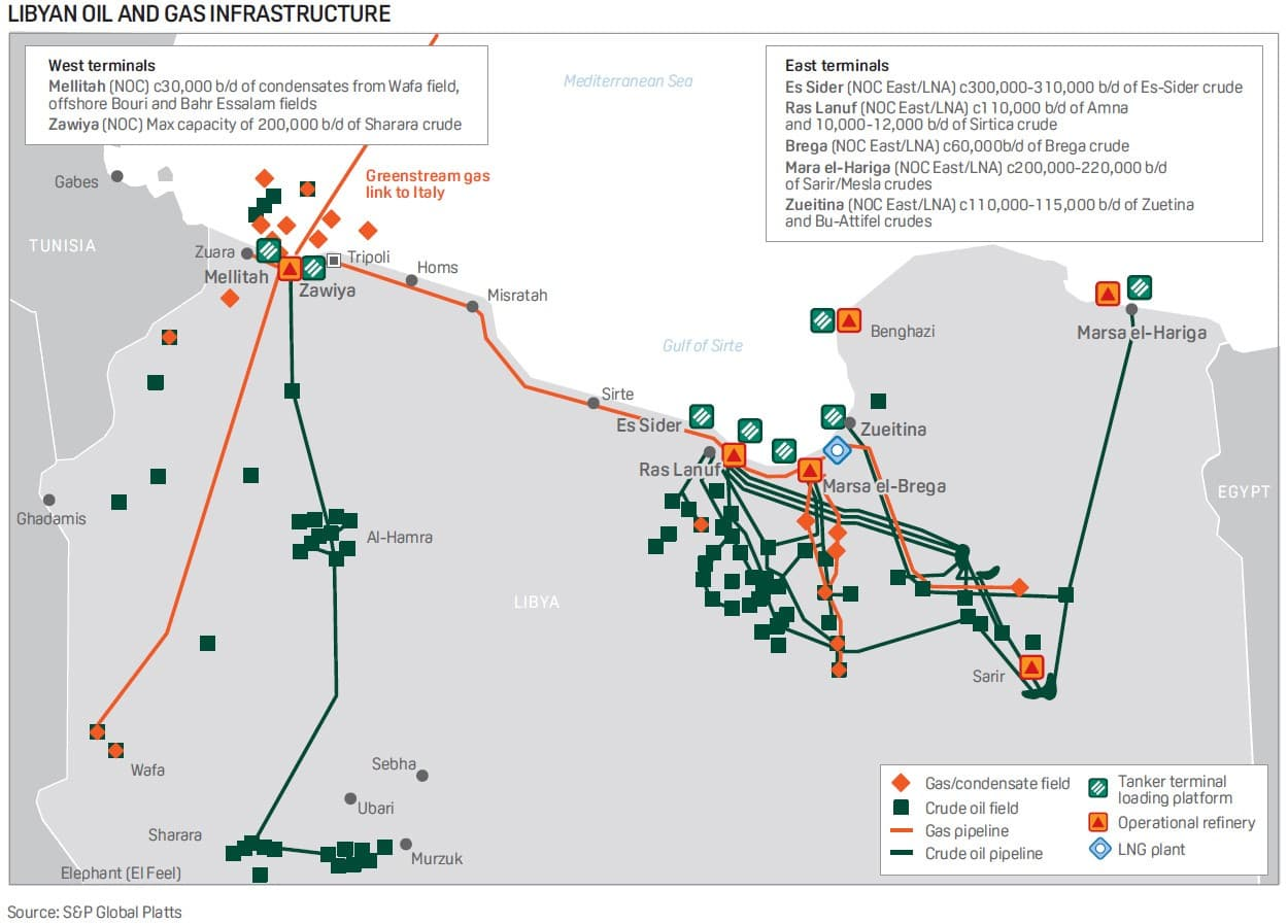 Are Oil Majors Returning To Libya? | OilPrice com
