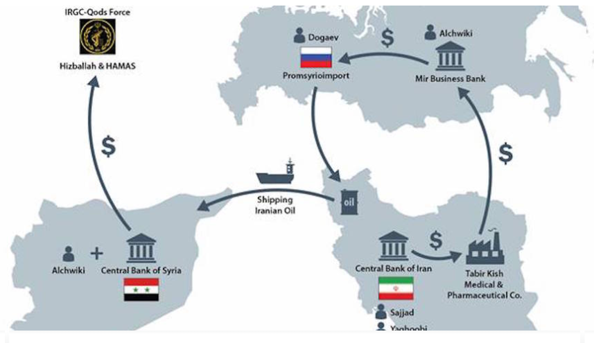 Stopping Syria's Oil Smuggling Scheme | OilPrice com