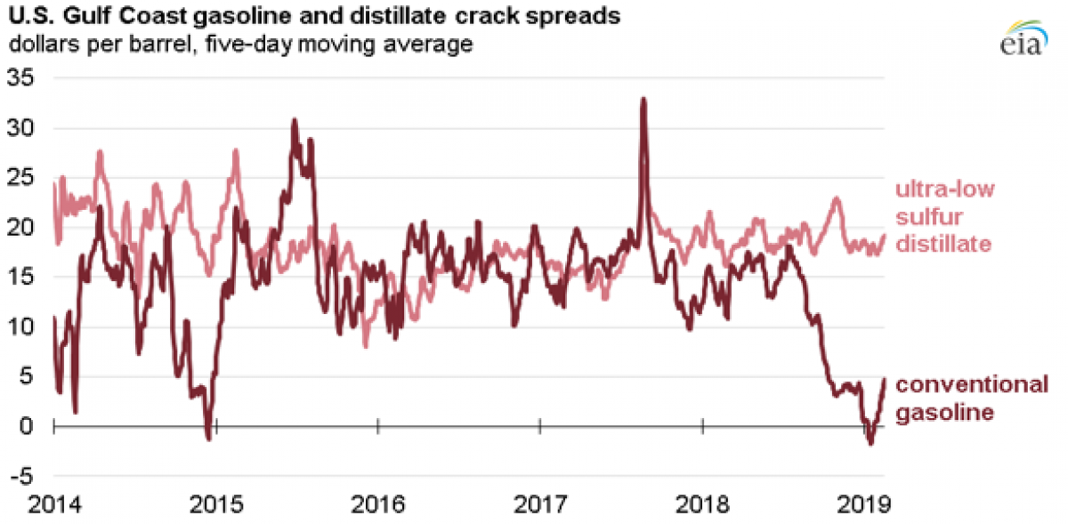 Oil Market About To Enter Supply Deficit | OilPrice com