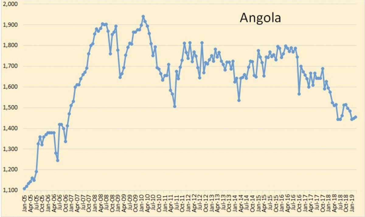 Oil Rallies As OPEC Production Falls | OilPrice.com - OilPrice.com 5