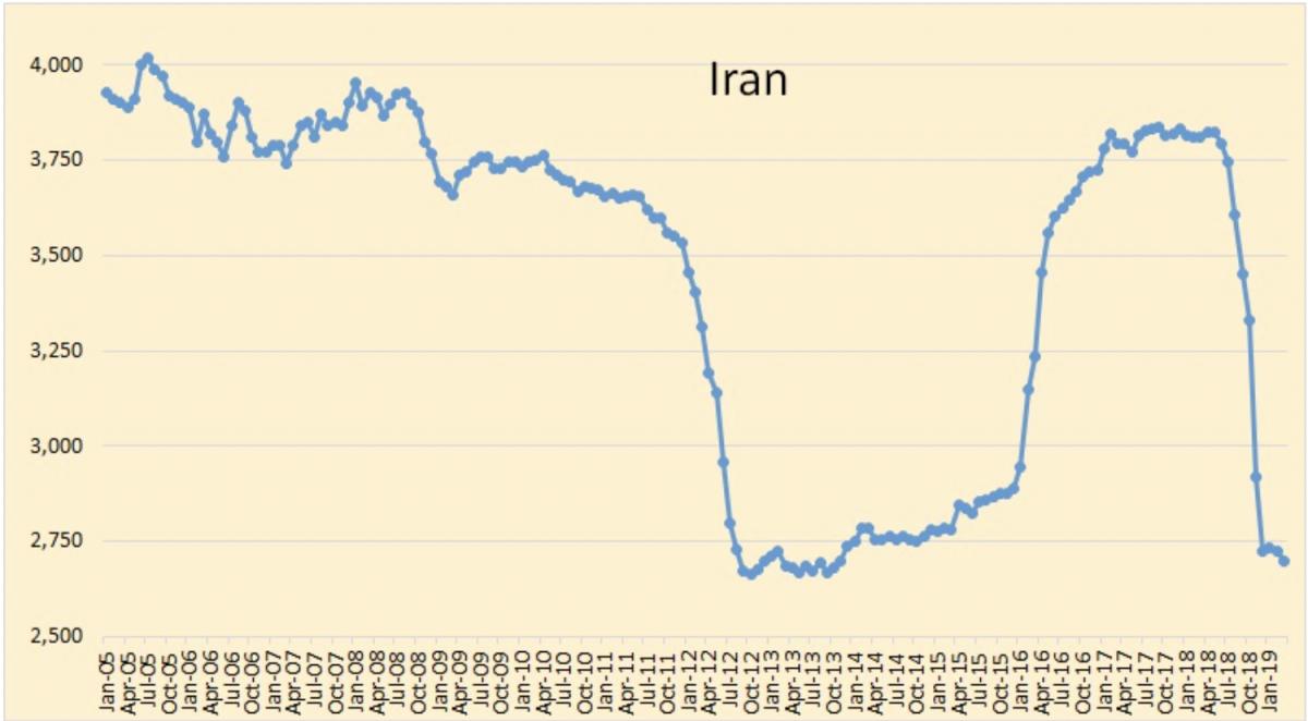 Oil Rallies As OPEC Production Falls | OilPrice.com - OilPrice.com 10