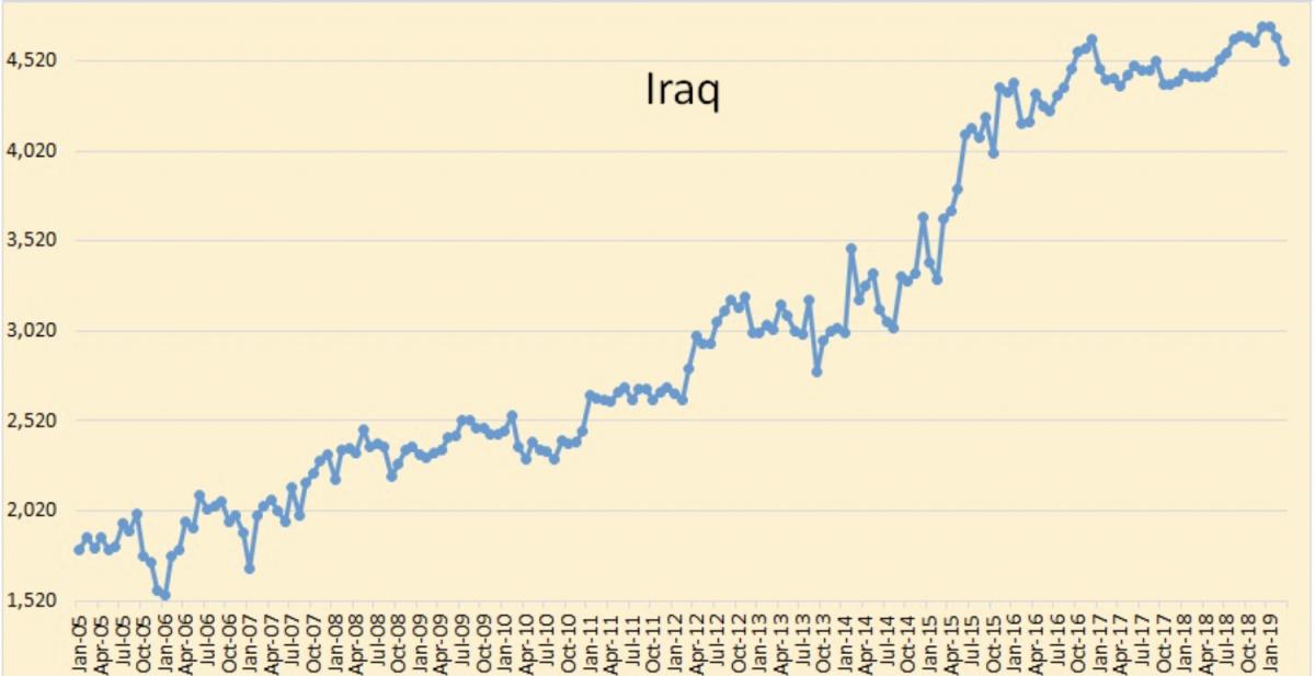Oil Rallies As OPEC Production Falls | OilPrice.com - OilPrice.com 11