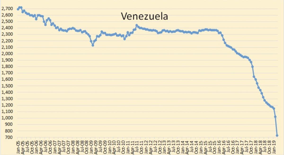 Oil Rallies As OPEC Production Falls | OilPrice.com - OilPrice.com 17