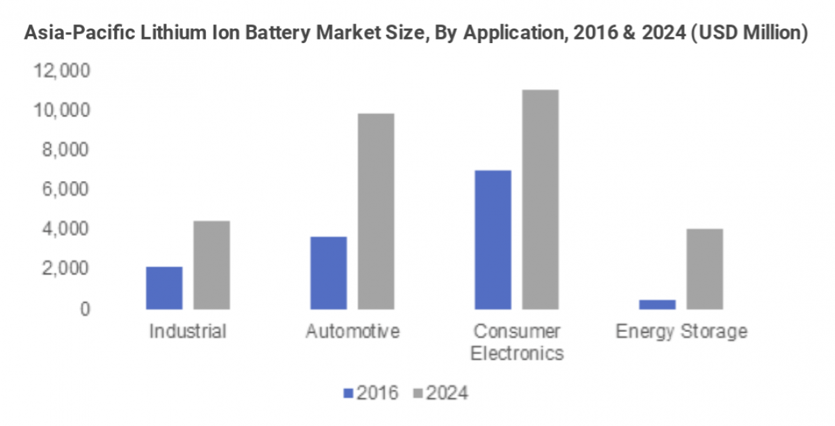 Is This A Gamechanger For The Lithium Industry? | OilPrice com