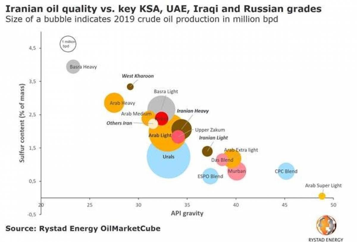 看多看空油价走势的比例,彭博原油走势调查,Bloomberg原油调查,原油走势调查,原油多空分析,原油周策略,原油周报,国际油价下周怎么走,看多看空国际油价