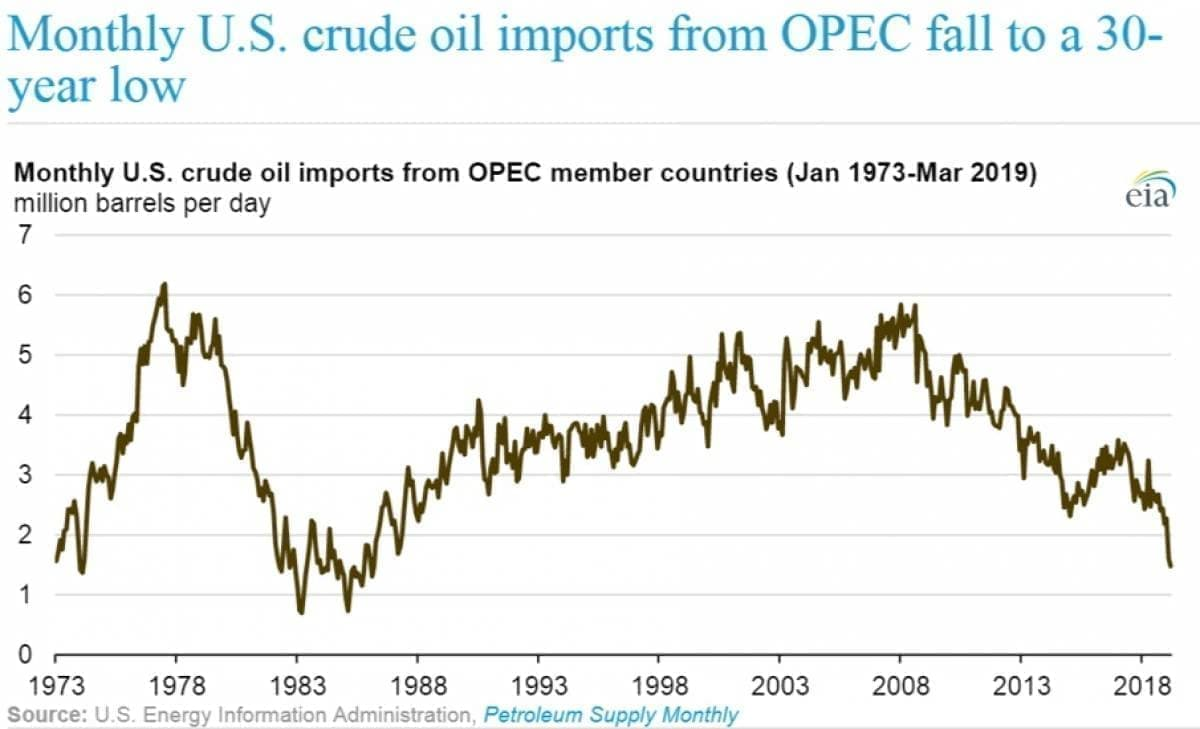Are Oil Markets At A Turning Point? | OilPrice com