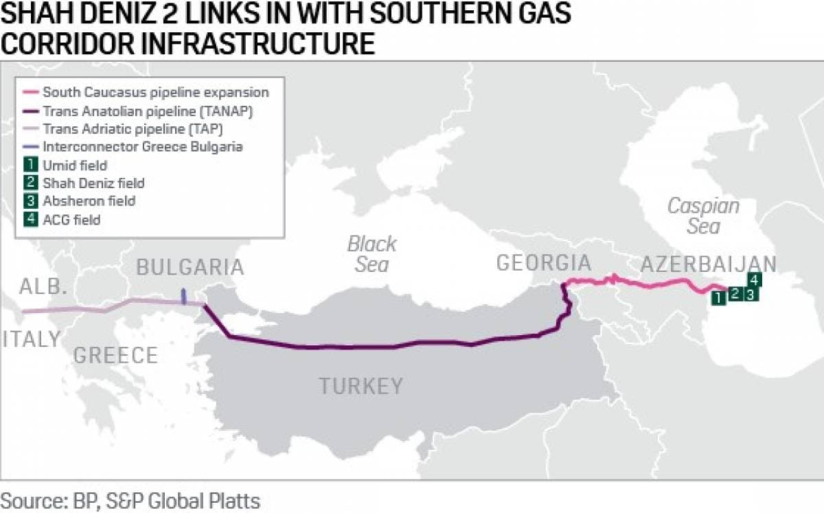 The Jewel In The Crown Of The European Gas Game | OilPrice com