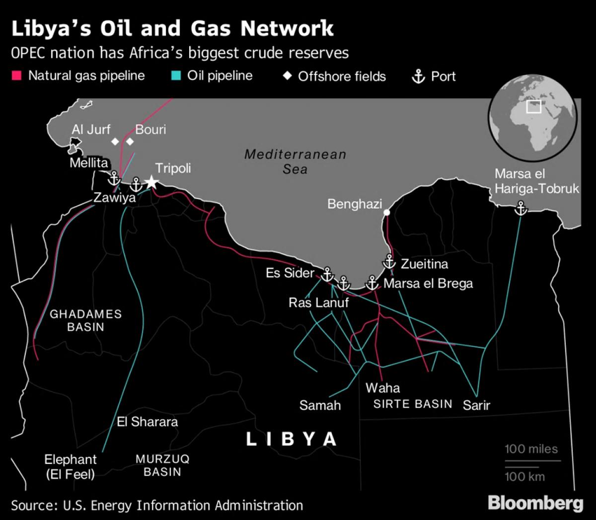 Oil Glut Could Worsen As Libya's Civil War Ends | OilPrice com