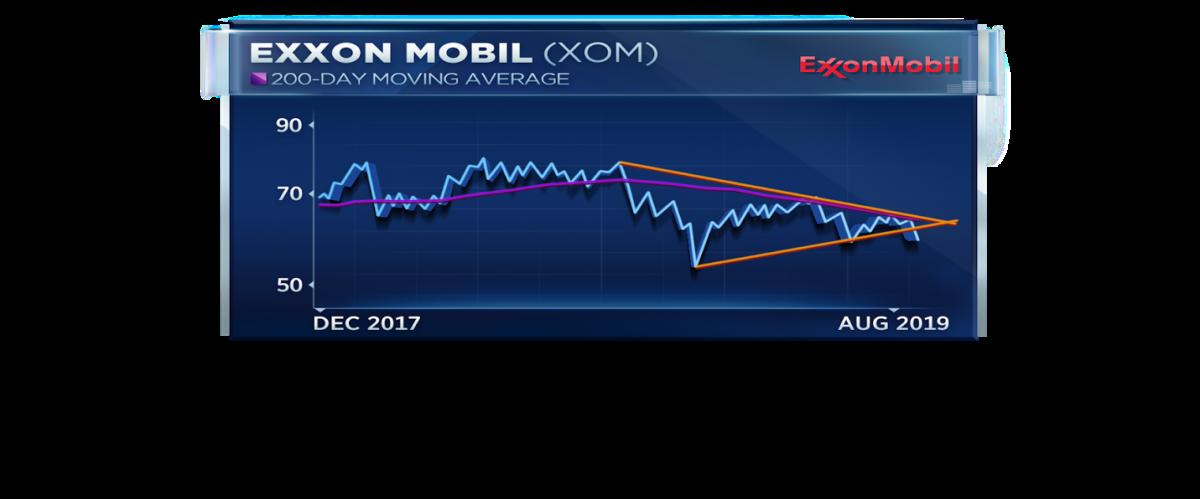 Рынок нефти пережил обвал, но худшее еще впереди
