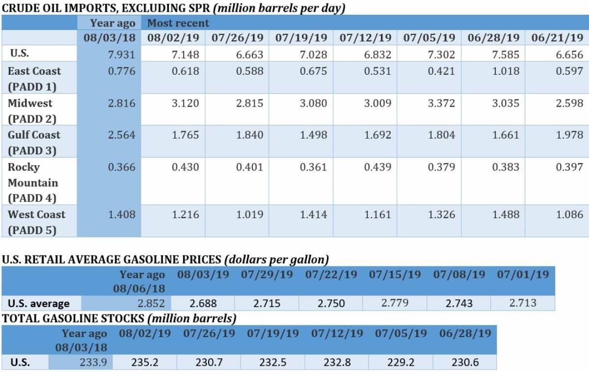 Oil Prices Rebound In Fragile Markets | OilPrice com