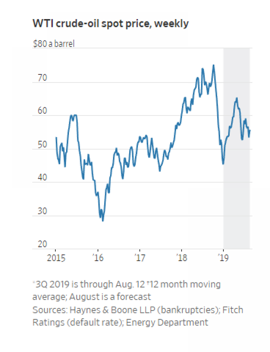 alta mesa stock price
