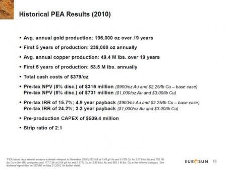 PEA Results